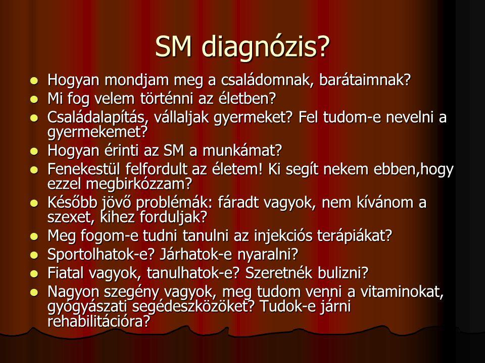 SM diagnózis? Hogyan mondjam meg a családomnak, barátaimnak? Hogyan mondjam meg a családomnak, barátaimnak? Mi fog velem történni az életben? Mi fog v