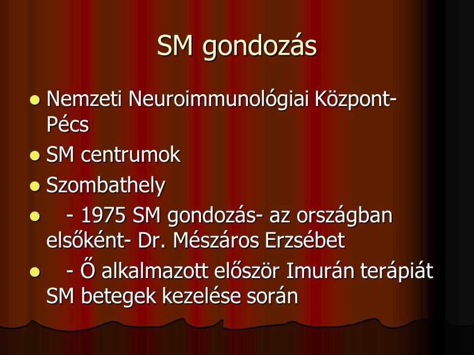 SM gondozás Nemzeti Neuroimmunológiai Központ- Pécs Nemzeti Neuroimmunológiai Központ- Pécs SM centrumok SM centrumok Szombathely Szombathely - 1975 S