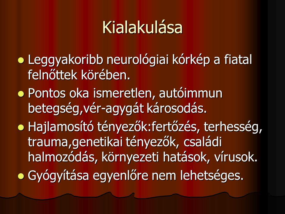 Kialakulása Leggyakoribb neurológiai kórkép a fiatal felnőttek körében. Leggyakoribb neurológiai kórkép a fiatal felnőttek körében. Pontos oka ismeret