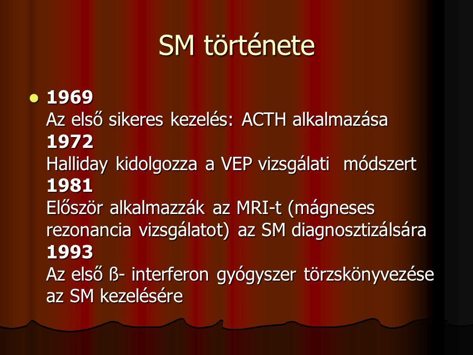 SM gondozás - Szombathelyről indult a kezdeményezés, hogy SM beteg is kaphasson vezetői engedélyt, - Szombathelyről indult a kezdeményezés, hogy SM beteg is kaphasson vezetői engedélyt, -1990–ben megalakul az SM klub -1990–ben megalakul az SM klub -1980-as évek végén koponya-és gerinc MRI- vizsgálatok, -1980-as évek végén koponya-és gerinc MRI- vizsgálatok, -1996-ban immunmoduláns terápia elindítása -1996-ban immunmoduláns terápia elindítása -1996 SM egyesületté alakulás -1996 SM egyesületté alakulás
