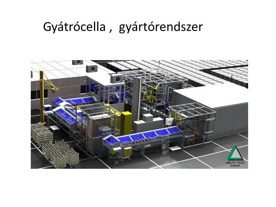 Gyátrócella, gyártórendszer
