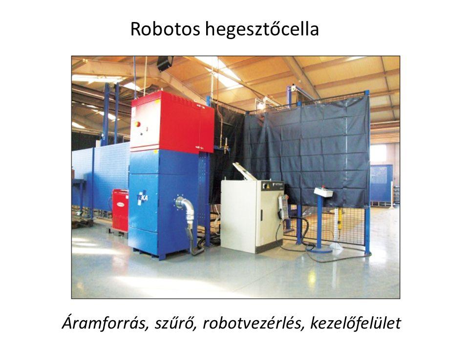 Áramforrás, szűrő, robotvezérlés, kezelőfelület Robotos hegesztőcella