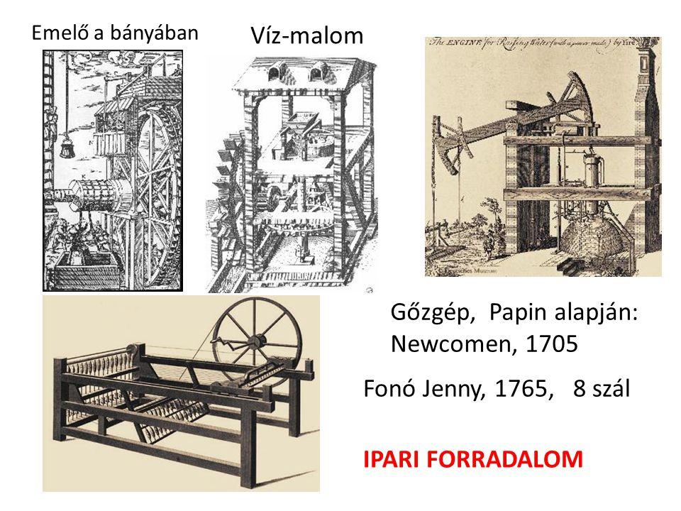 Víz-malom Emelő a bányában Gőzgép, Papin alapján: Newcomen, 1705 Fonó Jenny, 1765, 8 szál IPARI FORRADALOM