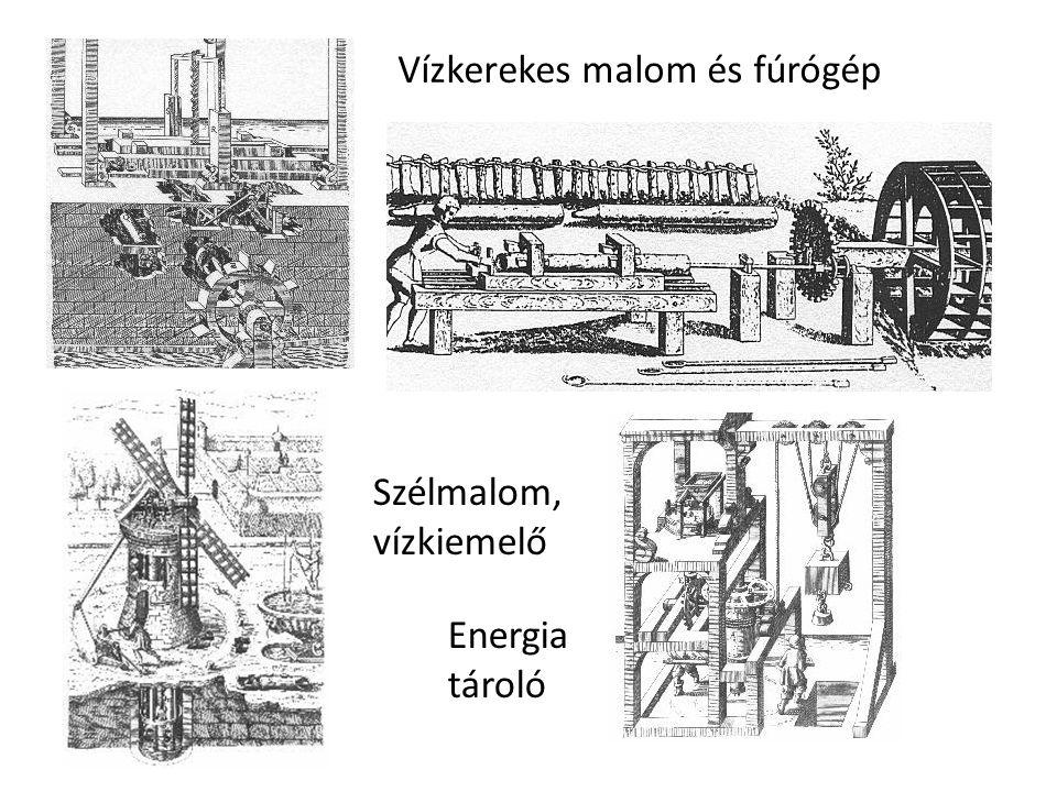 Vízkerekes malom és fúrógép Szélmalom, vízkiemelő Energia tároló