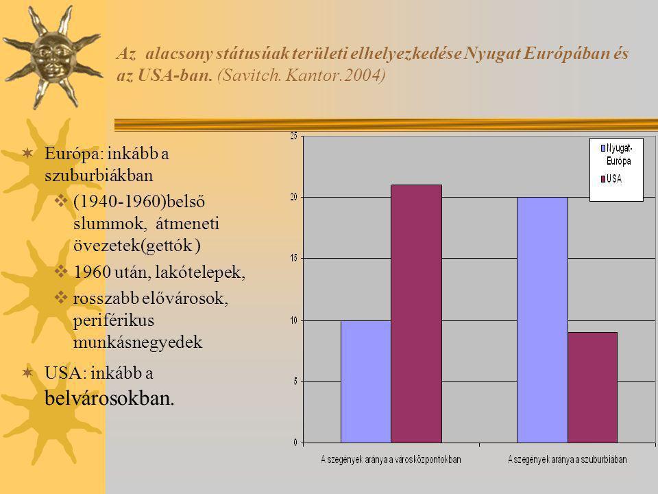 Az alacsony státusúak területi elhelyezkedése Nyugat Európában és az USA-ban.