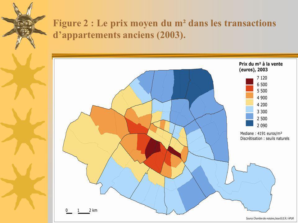 Figure 2 : Le prix moyen du m² dans les transactions d'appartements anciens (2003).