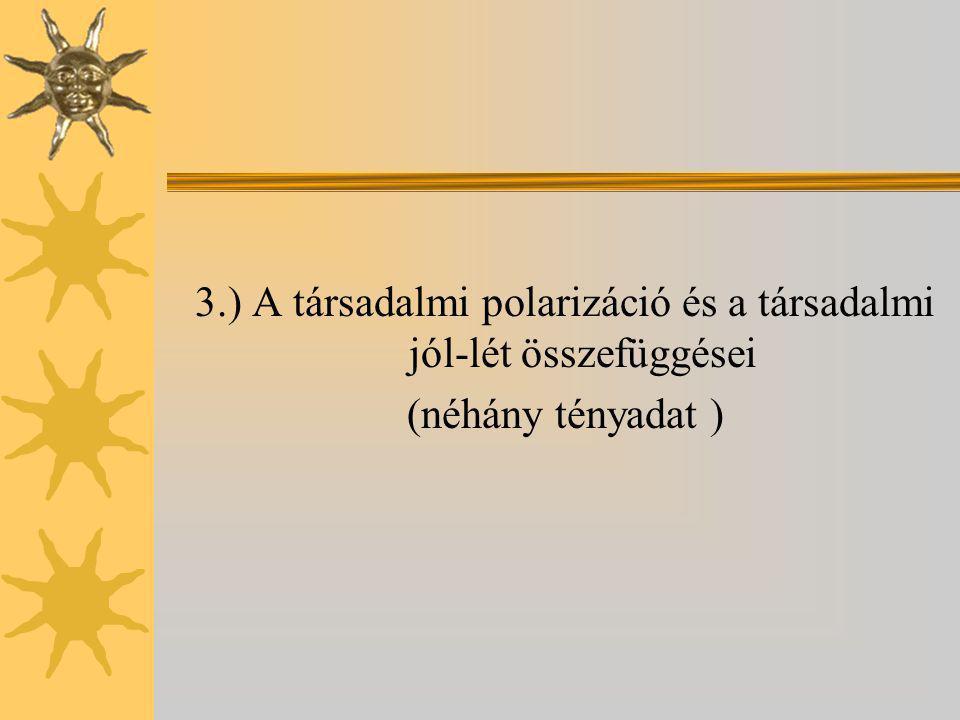 3.) A társadalmi polarizáció és a társadalmi jól-lét összefüggései (néhány tényadat )