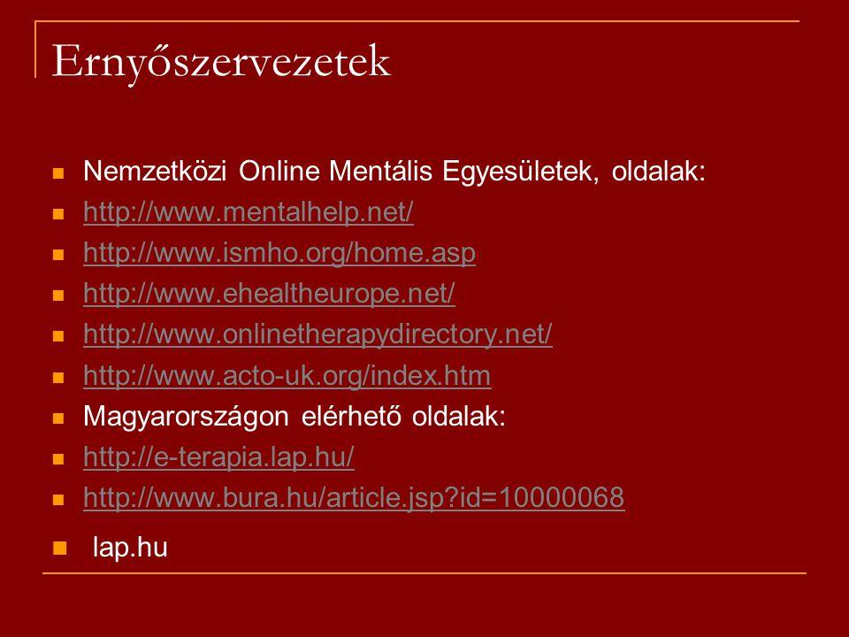 Ernyőszervezetek Nemzetközi Online Mentális Egyesületek, oldalak: http://www.mentalhelp.net/ http://www.ismho.org/home.asp http://www.ehealtheurope.net/ http://www.onlinetherapydirectory.net/ http://www.acto-uk.org/index.htm Magyarországon elérhető oldalak: http://e-terapia.lap.hu/ http://www.bura.hu/article.jsp id=10000068 lap.hu