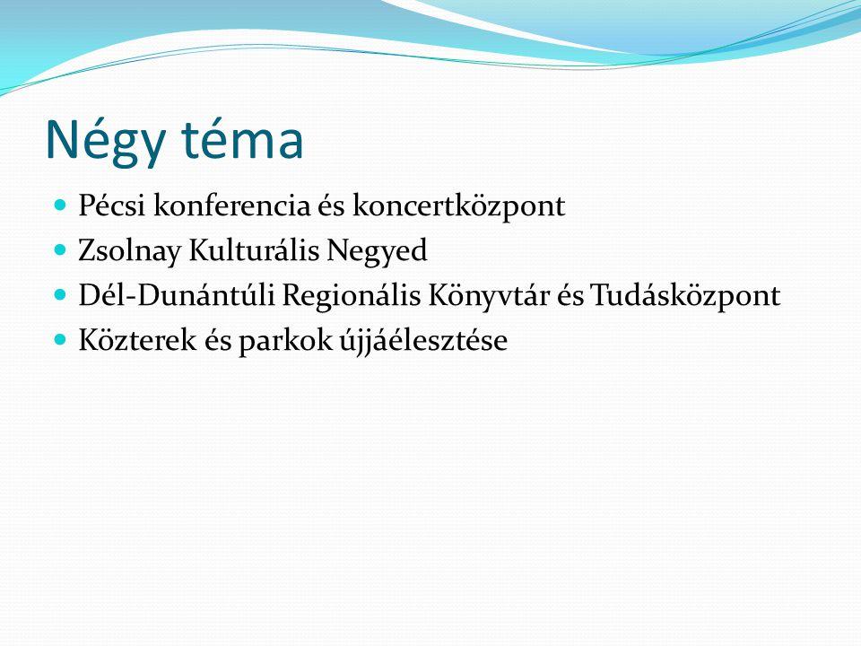 Négy téma Pécsi konferencia és koncertközpont Zsolnay Kulturális Negyed Dél-Dunántúli Regionális Könyvtár és Tudásközpont Közterek és parkok újjáélesztése