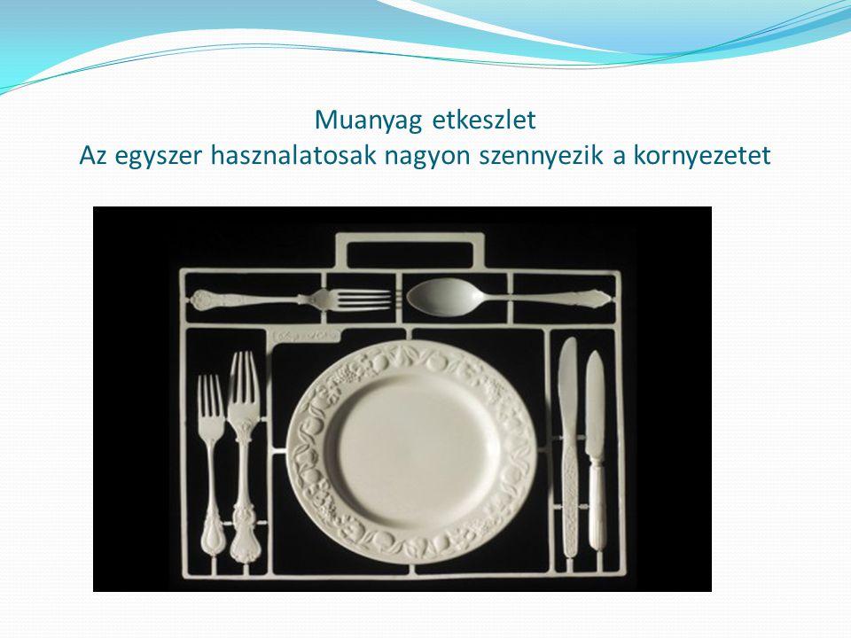 Poharak Magyarország (egyes területein eltérően a XX.