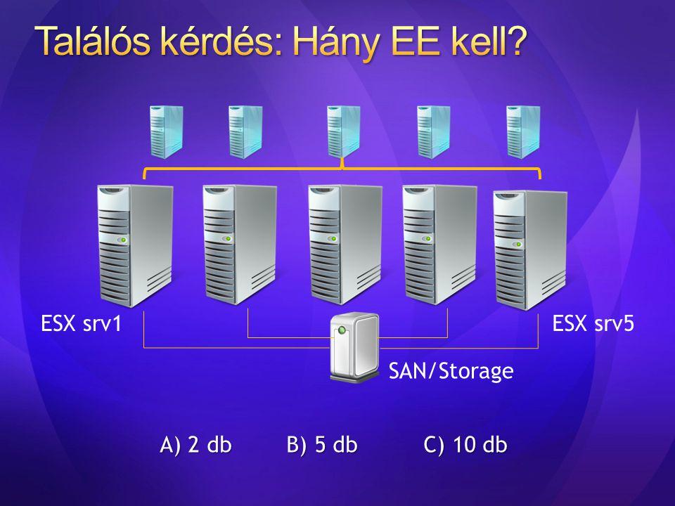 ESX srv1 SAN/Storage ESX srv5