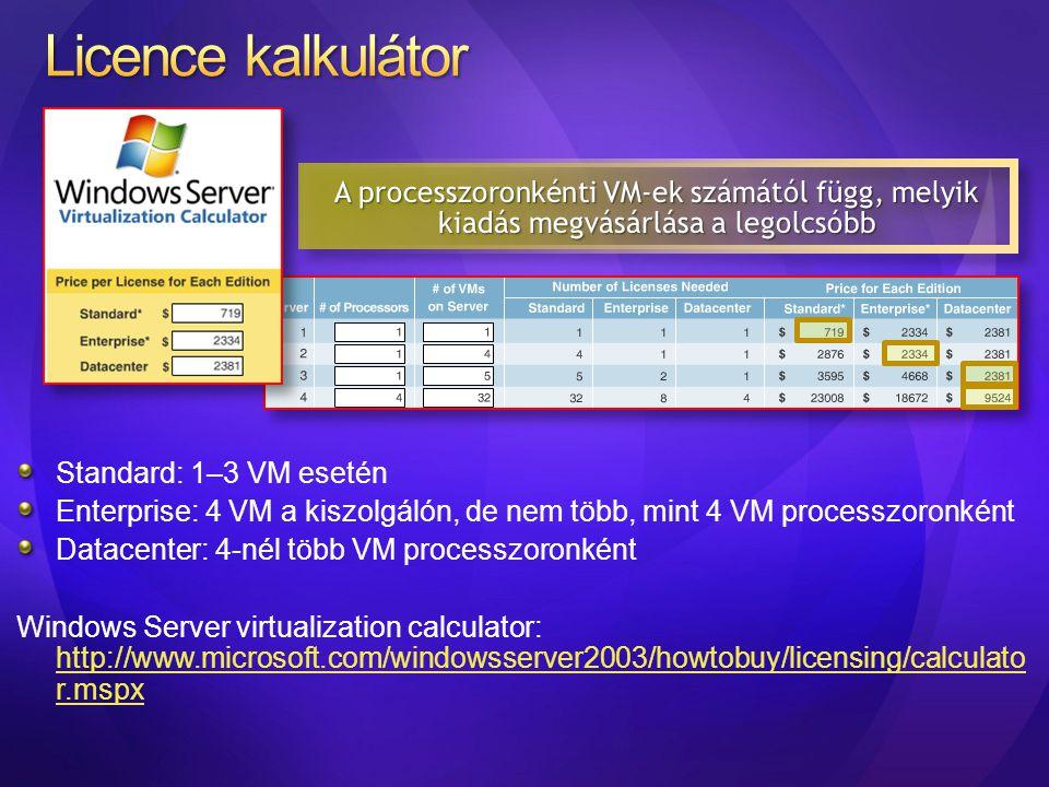 Standard: 1–3 VM esetén Enterprise: 4 VM a kiszolgálón, de nem több, mint 4 VM processzoronként Datacenter: 4-nél több VM processzoronként Windows Ser