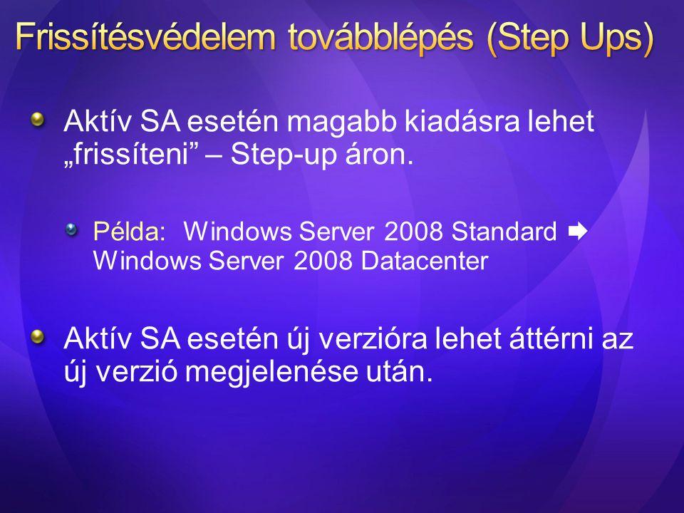 """Aktív SA esetén magabb kiadásra lehet """"frissíteni"""" – Step-up áron. Példa: Windows Server 2008 Standard  Windows Server 2008 Datacenter Aktív SA eseté"""