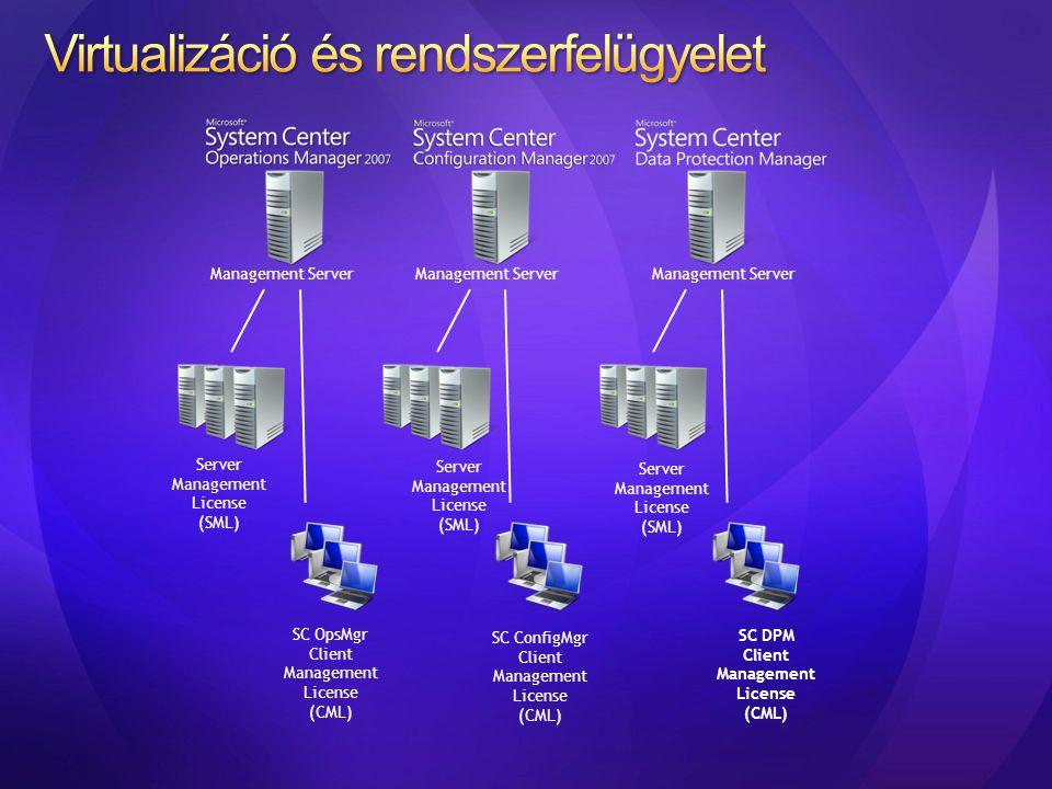 Management Server Server Management License (SML) SC OpsMgr Client Management License (CML) Server Management License (SML) Management Server SC Confi