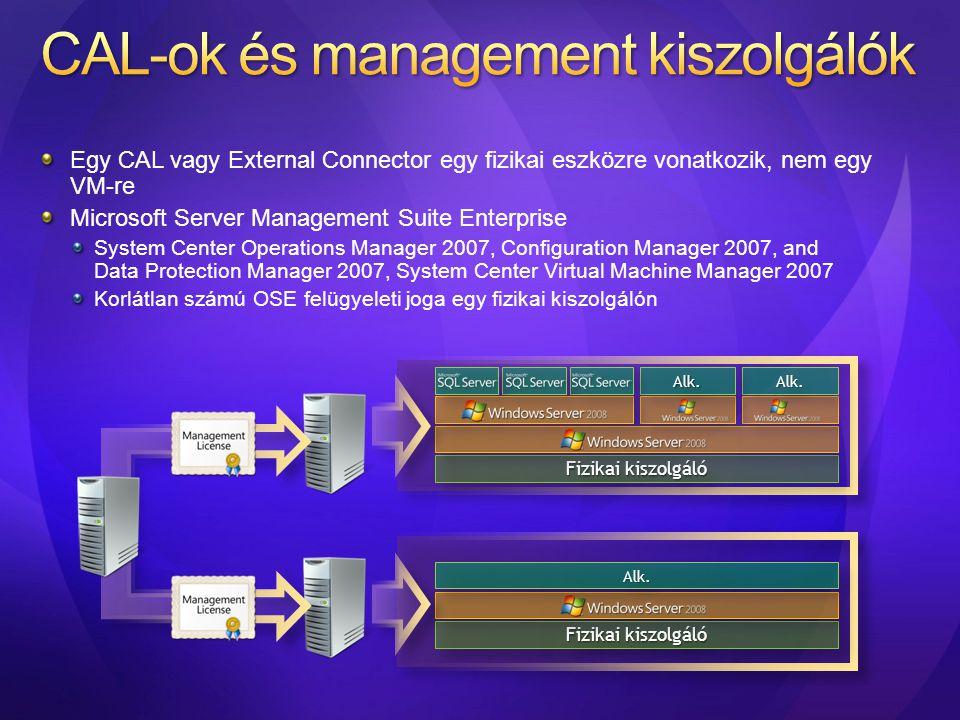Egy CAL vagy External Connector egy fizikai eszközre vonatkozik, nem egy VM-re Microsoft Server Management Suite Enterprise System Center Operations M