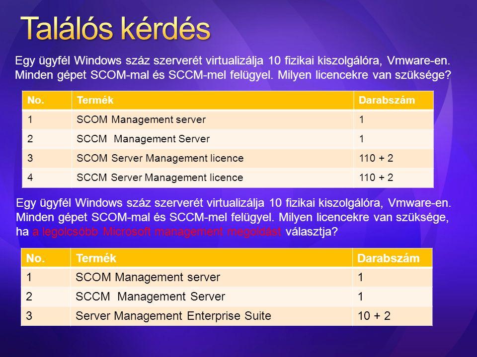 Egy ügyfél Windows száz szerverét virtualizálja 10 fizikai kiszolgálóra, Vmware-en. Minden gépet SCOM-mal és SCCM-mel felügyel. Milyen licencekre van