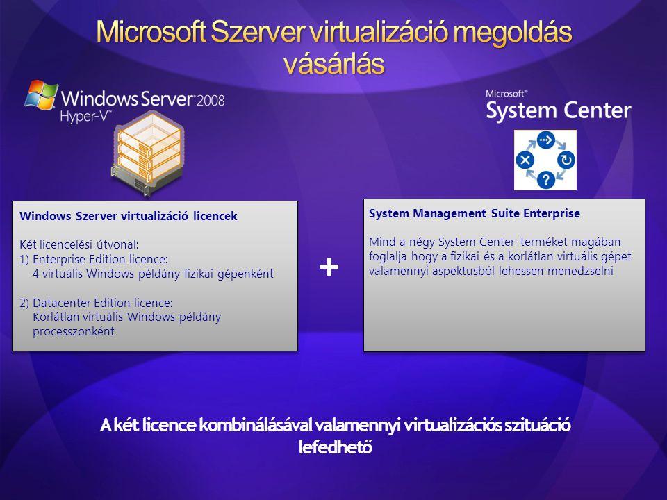 + Windows Szerver virtualizáció licencek Két licencelési útvonal: 1) Enterprise Edition licence: 4 virtuális Windows példány fizikai gépenként 2) Data