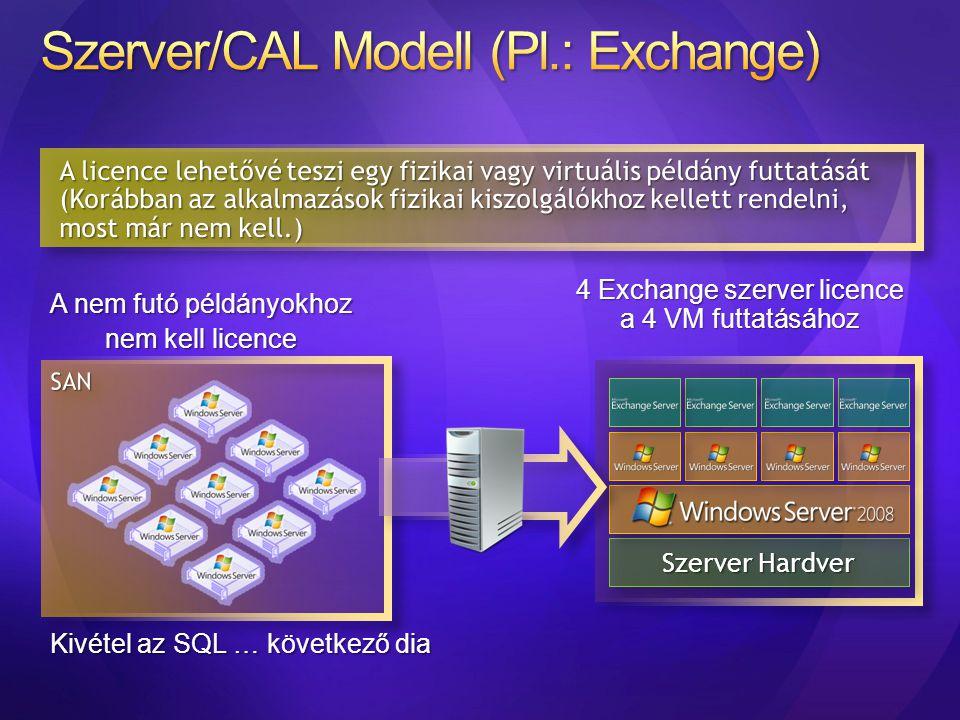 Szerver Hardver 4 Exchange szerver licence a 4 VM futtatásához A nem futó példányokhoz nem kell licence Kivétel az SQL … következő dia
