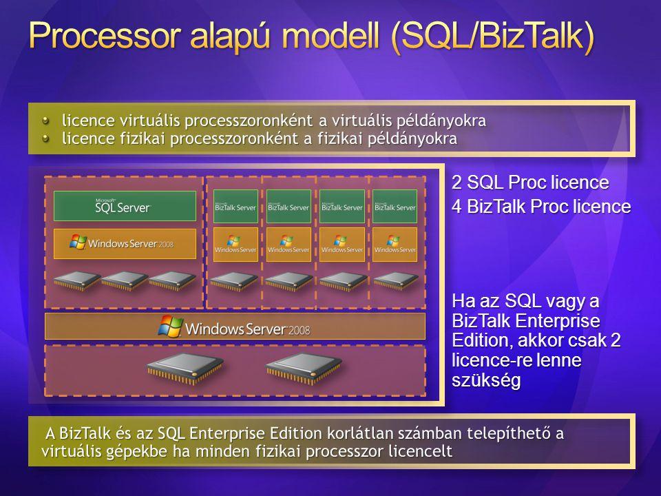 2 SQL Proc licence 4 BizTalk Proc licence Ha az SQL vagy a BizTalk Enterprise Edition, akkor csak 2 licence-re lenne szükség