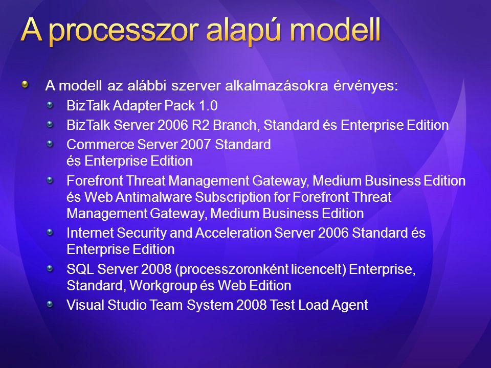 A modell az alábbi szerver alkalmazásokra érvényes: BizTalk Adapter Pack 1.0 BizTalk Server 2006 R2 Branch, Standard és Enterprise Edition Commerce Se