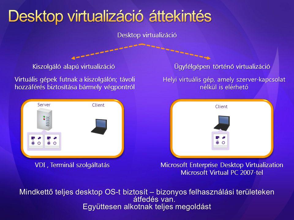Desktop virtualizáció Kiszolgáló alapú virtualizáció Ügyfélgépen történő virtualizáció Network Client Server VDI, Terminál szolgáltatás Microsoft Ente