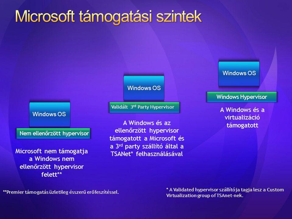 Windows Hypervisor Windows OS A Windows és az ellenőrzött hypervisor támogatott a Microsoft és a 3 rd party szállító által a TSANet* felhasználásával