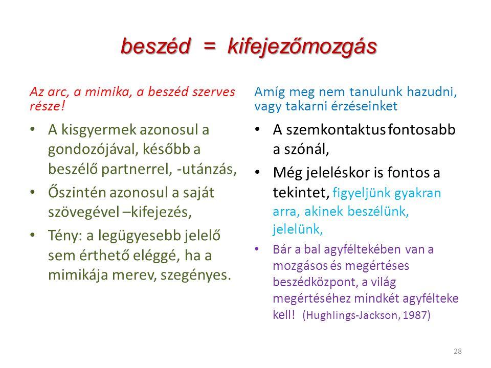 Beszéd –mintaadás (modell) Beszéljünk a siket/ nagyothalló gyermek előtt is, lassabb beszédritmusKezdetben, kicsit tagoltabb szájmozgással (artikuláci