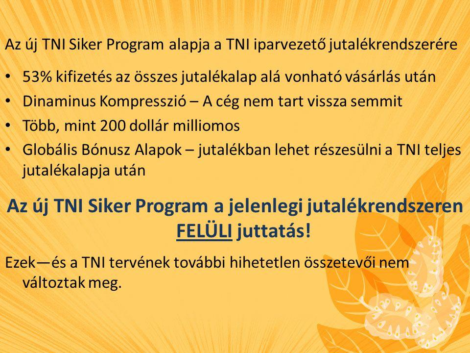 Korall Minősülés: Legyél a TAHITIAN NONI® CAS programon Üdvözlő levél CAS hűség kitűzők o 1 év o 2 év o 5 év o 10+ év