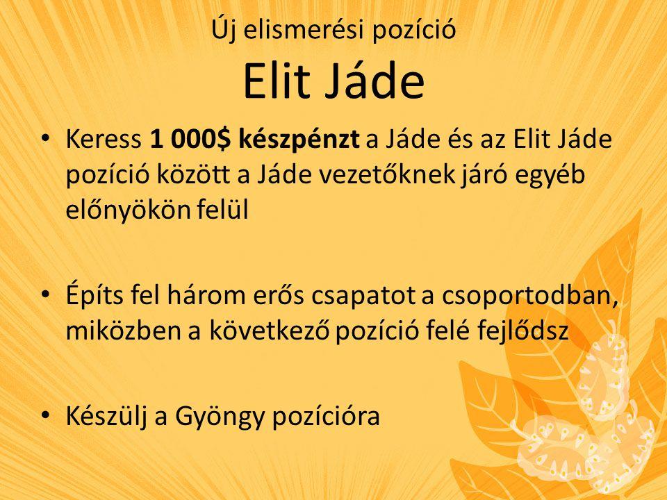 Elit Jáde Minősülés: Jade kifizetési cím elérése 12 000 QV6-tal 500$ készpénz díj (2 hónapos kifizetés) Jogdíjszerű jövedelem 6 szintről Jogosultság a Top Performer bónuszra - a globális CV érték 3%-ának arányos szétosztása Jade Elite kitűző & bizonyítvány Levél az Ország igazgatótól A fénykép és a név megjelenik a honlapon és a Ia'Orana magazinban
