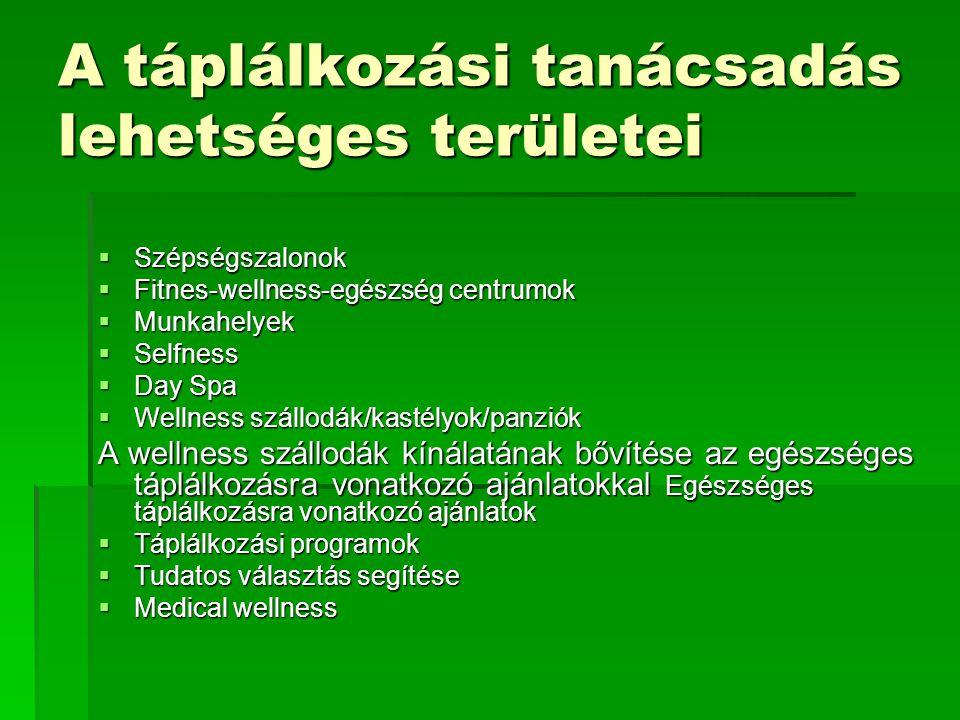 A táplálkozási tanácsadás lehetséges területei  Szépségszalonok  Fitnes-wellness-egészség centrumok  Munkahelyek  Selfness  Day Spa  Wellness sz