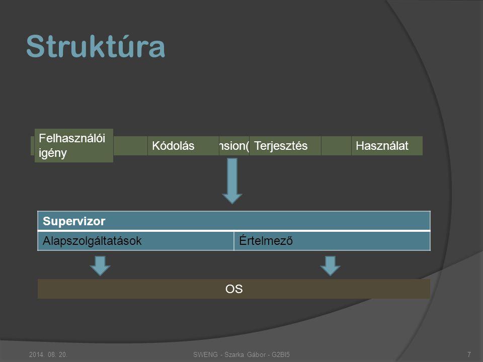Extension(s) Struktúra Supervizor AlapszolgáltatásokÉrtelmező Felhasználói igény HasználatTerjesztésKódolás OS SWENG - Szarka Gábor - G2BI52014.