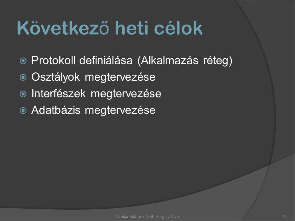 Következ ő heti célok  Protokoll definiálása (Alkalmazás réteg)  Osztályok megtervezése  Interfészek megtervezése  Adatbázis megtervezése Szarka Gábor & Tóth Gergely Béla15