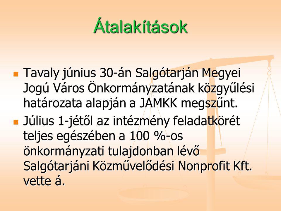 Átalakítások Tavaly június 30-án Salgótarján Megyei Jogú Város Önkormányzatának közgyűlési határozata alapján a JAMKK megszűnt.