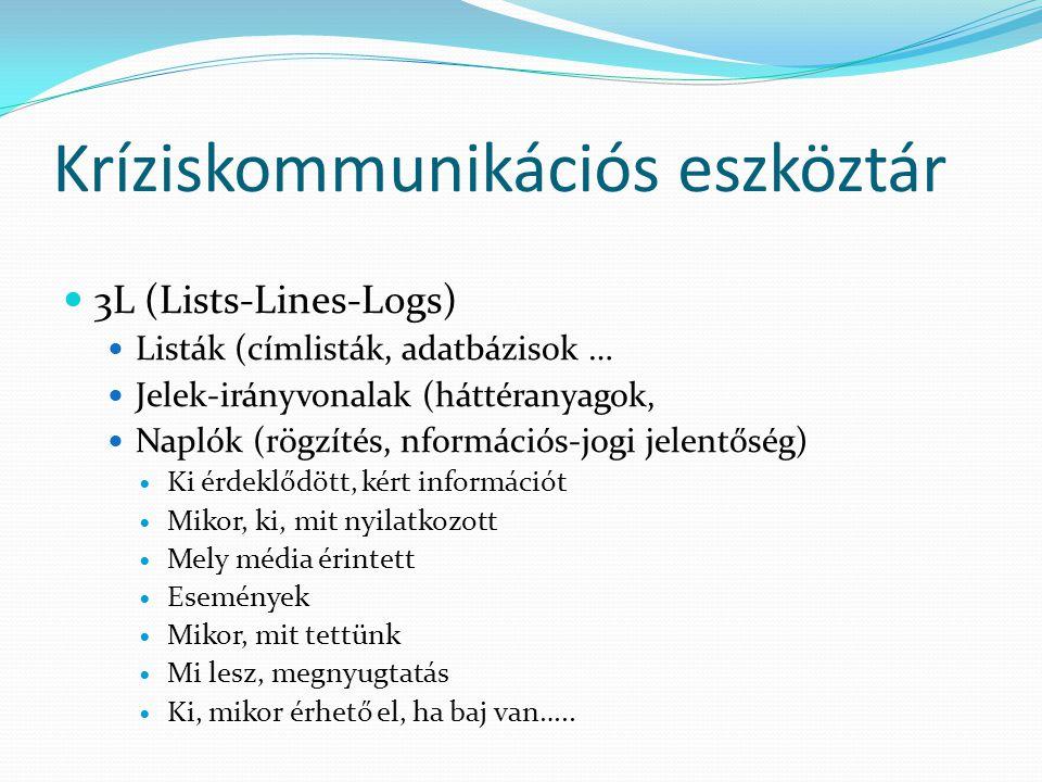 Kríziskommunikációs eszköztár 3L (Lists-Lines-Logs) Listák (címlisták, adatbázisok … Jelek-irányvonalak (háttéranyagok, Naplók (rögzítés, nformációs-j