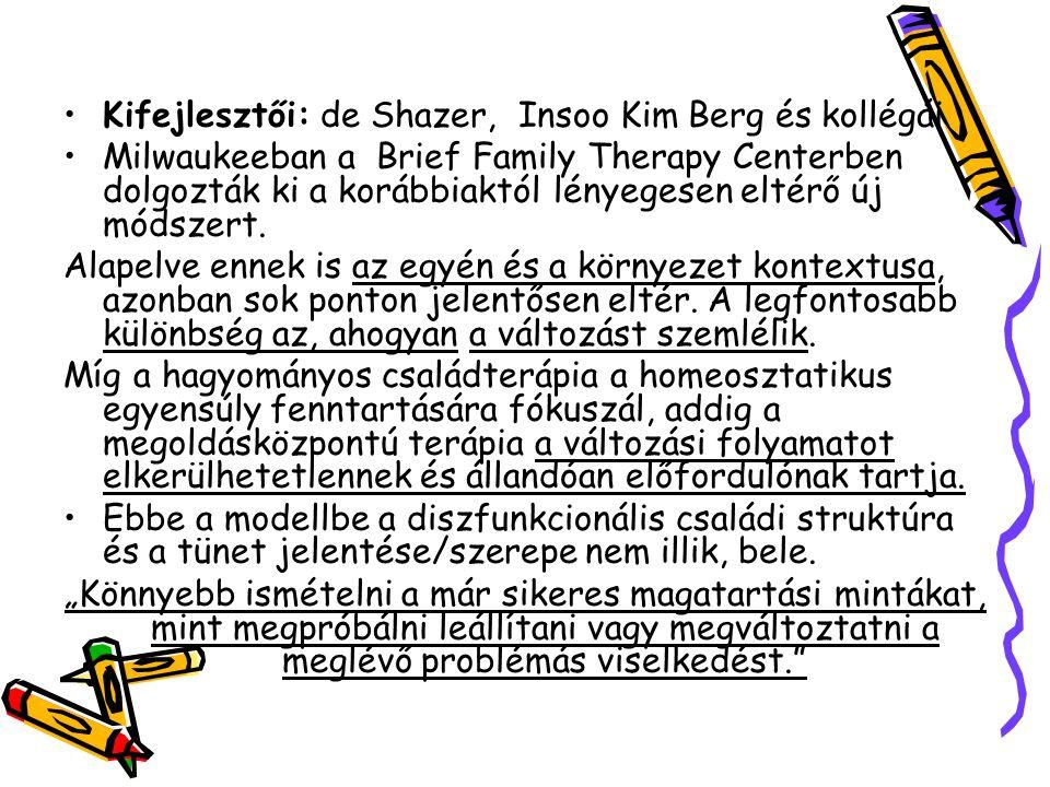Kifejlesztői: de Shazer, Insoo Kim Berg és kollégái Milwaukeeban a Brief Family Therapy Centerben dolgozták ki a korábbiaktól lényegesen eltérő új mód