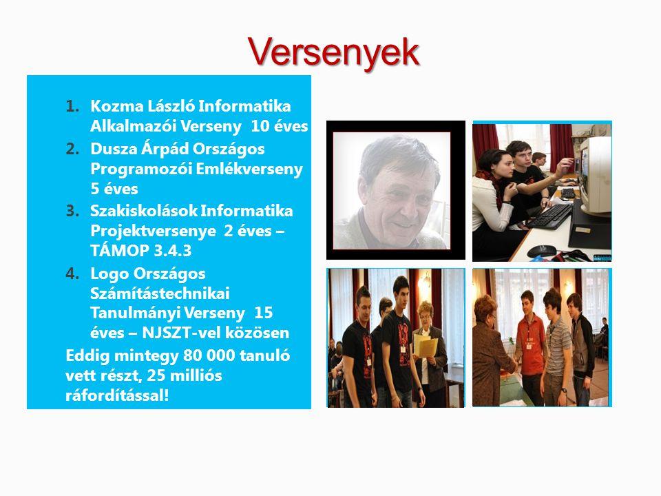 Dusza Árpád Országos Programozói Emlékverseny