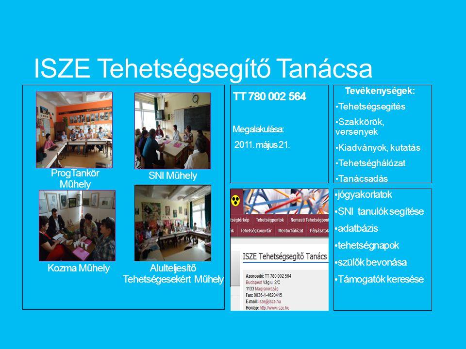 Tevékenységek: Tehetségsegítés Szakkörök, versenyek Kiadványok, kutatás Tehetséghálózat Tanácsadás jógyakorlatok SNI tanulók segítése adatbázis tehetségnapok szülők bevonása Támogatók keresése TT 780 002 564 Megalakulása: 2011.