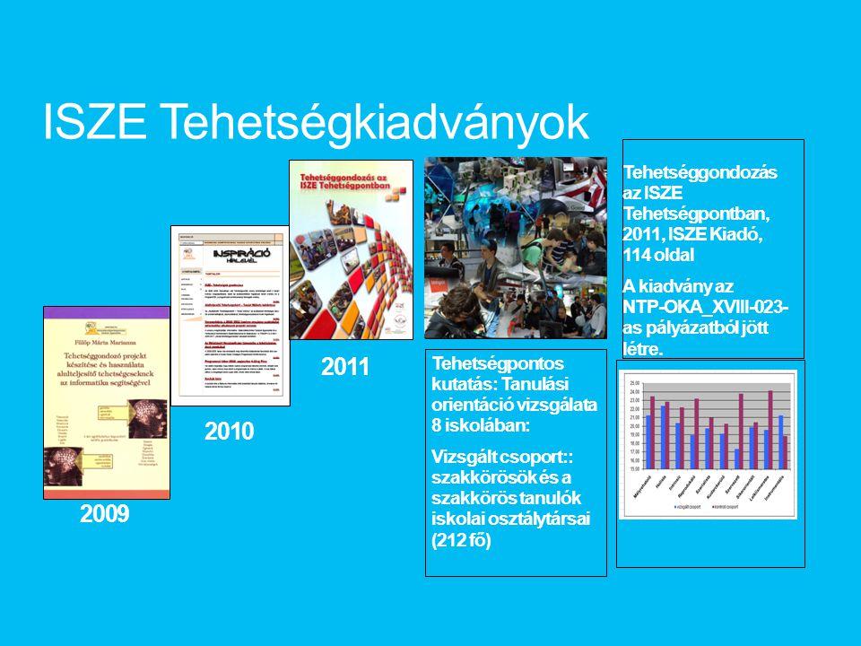 2011 Tehetséggondozás az ISZE Tehetségpontban, 2011, ISZE Kiadó, 114 oldal A kiadvány az NTP-OKA_XVIII-023- as pályázatból jött létre.
