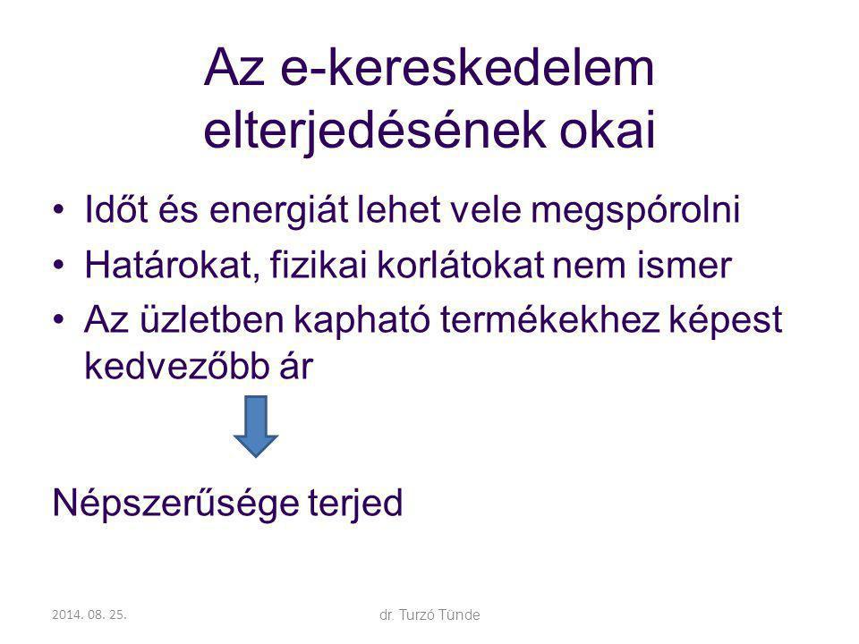 2014. 08. 25.dr. Turzó Tünde Az e-kereskedelem elterjedésének okai Időt és energiát lehet vele megspórolni Határokat, fizikai korlátokat nem ismer Az