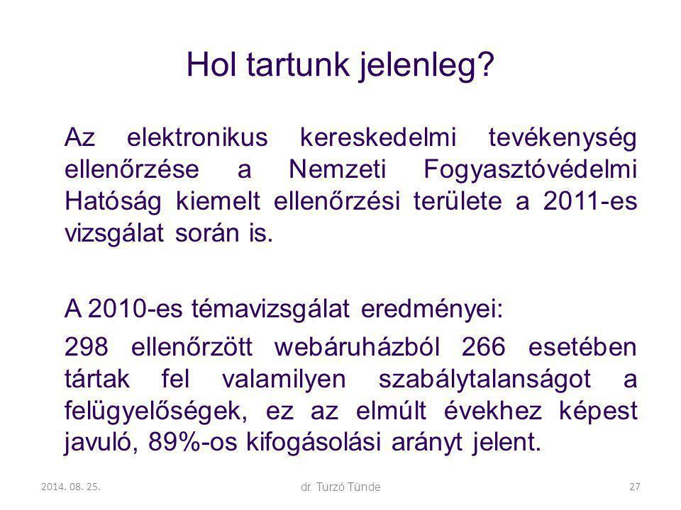 2014. 08. 25.dr. Turzó Tünde Hol tartunk jelenleg? Az elektronikus kereskedelmi tevékenység ellenőrzése a Nemzeti Fogyasztóvédelmi Hatóság kiemelt ell