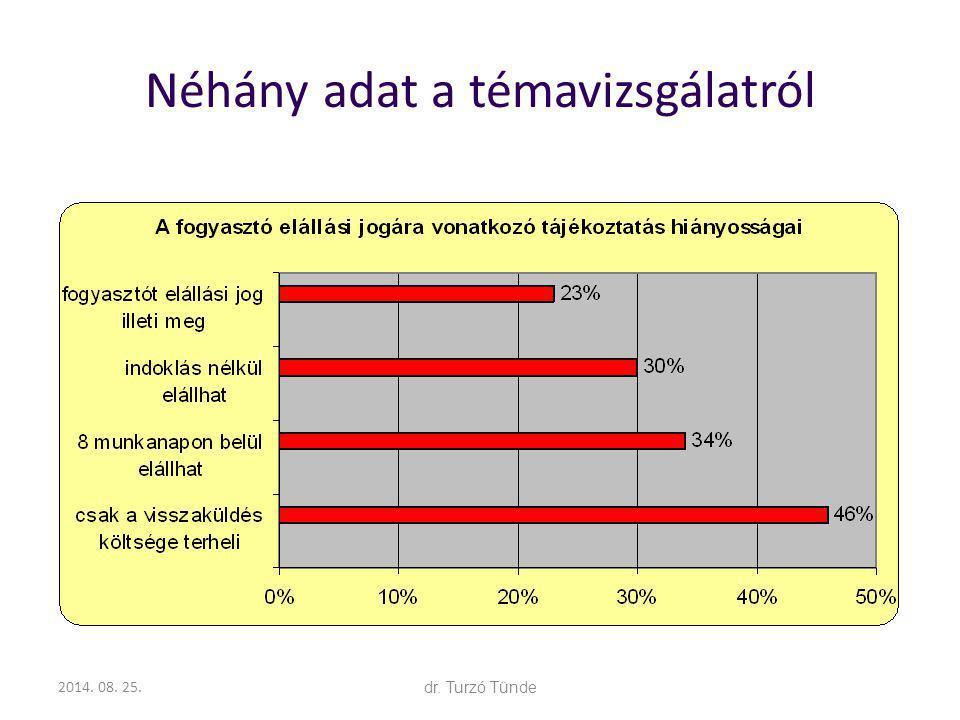 2014. 08. 25.dr. Turzó Tünde Néhány adat a témavizsgálatról