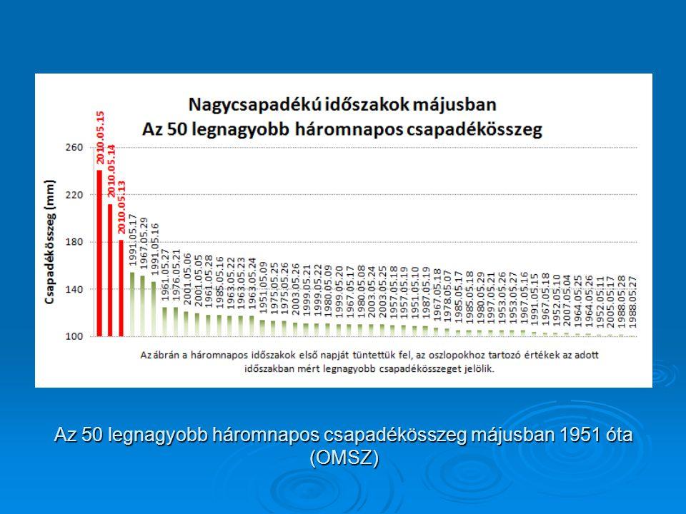 Az 50 legnagyobb háromnapos csapadékösszeg májusban 1951 óta (OMSZ)