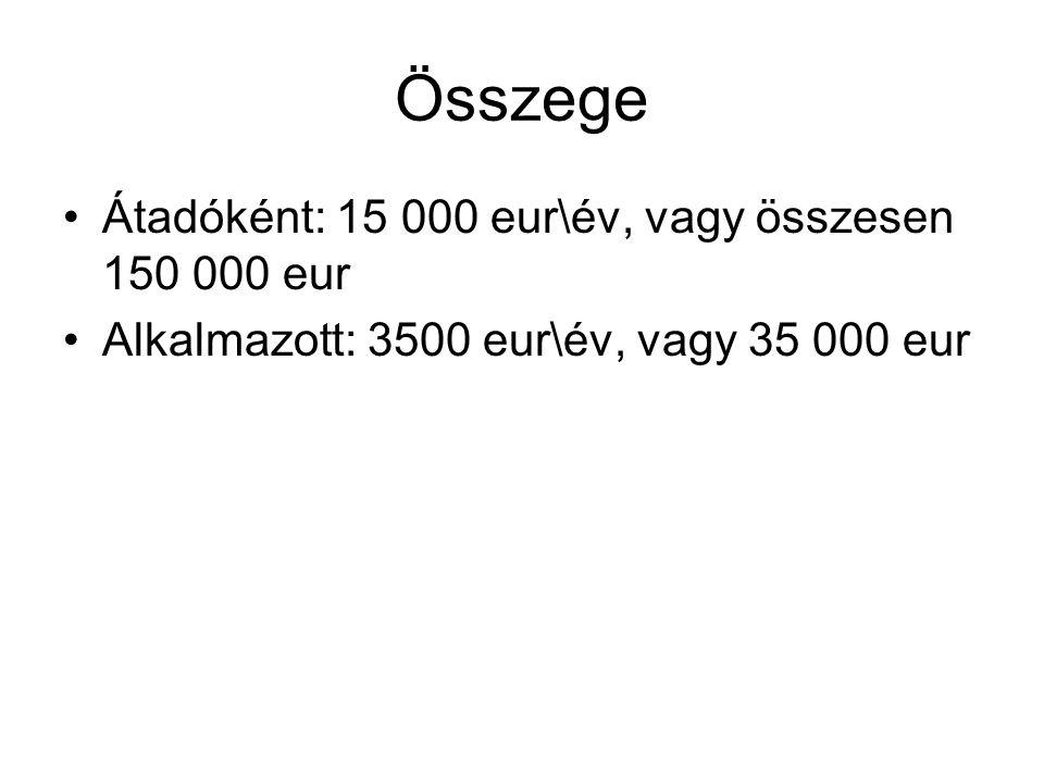 Összege Átadóként: 15 000 eur\év, vagy összesen 150 000 eur Alkalmazott: 3500 eur\év, vagy 35 000 eur