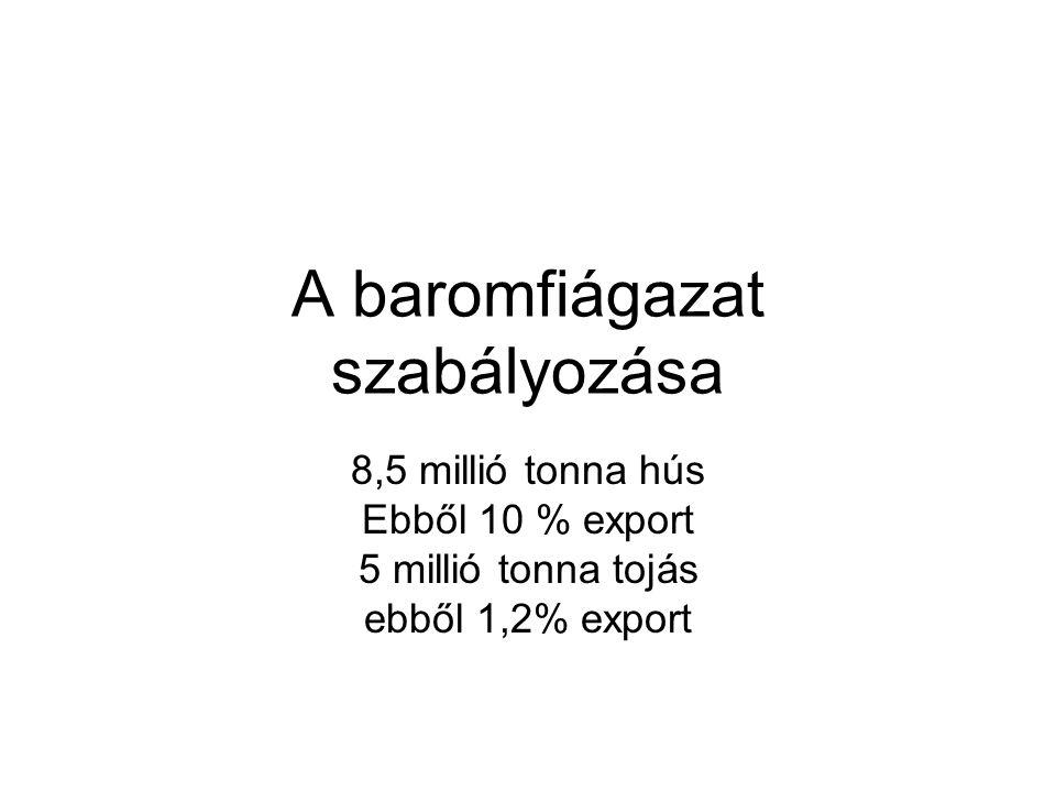 A baromfiágazat szabályozása 8,5 millió tonna hús Ebből 10 % export 5 millió tonna tojás ebből 1,2% export