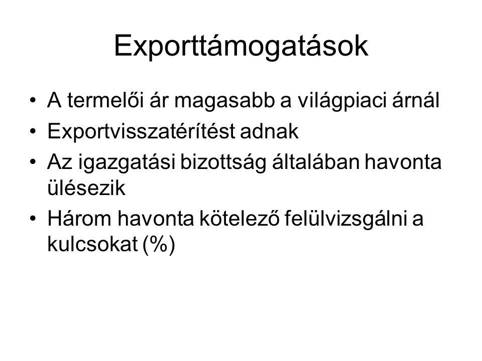 Exporttámogatások A termelői ár magasabb a világpiaci árnál Exportvisszatérítést adnak Az igazgatási bizottság általában havonta ülésezik Három havonta kötelező felülvizsgálni a kulcsokat (%)