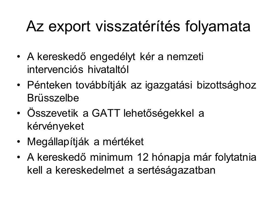 Az export visszatérítés folyamata A kereskedő engedélyt kér a nemzeti intervenciós hivataltól Pénteken továbbítják az igazgatási bizottsághoz Brüsszelbe Összevetik a GATT lehetőségekkel a kérvényeket Megállapítják a mértéket A kereskedő minimum 12 hónapja már folytatnia kell a kereskedelmet a sertéságazatban