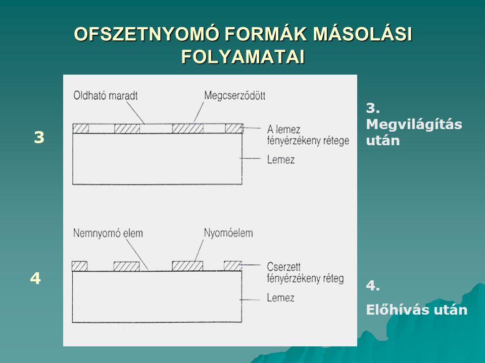 OFSZETNYOMÓ FORMÁK MÁSOLÁSI FOLYAMATAI 3. Megvilágítás után 4. Előhívás után 3 4