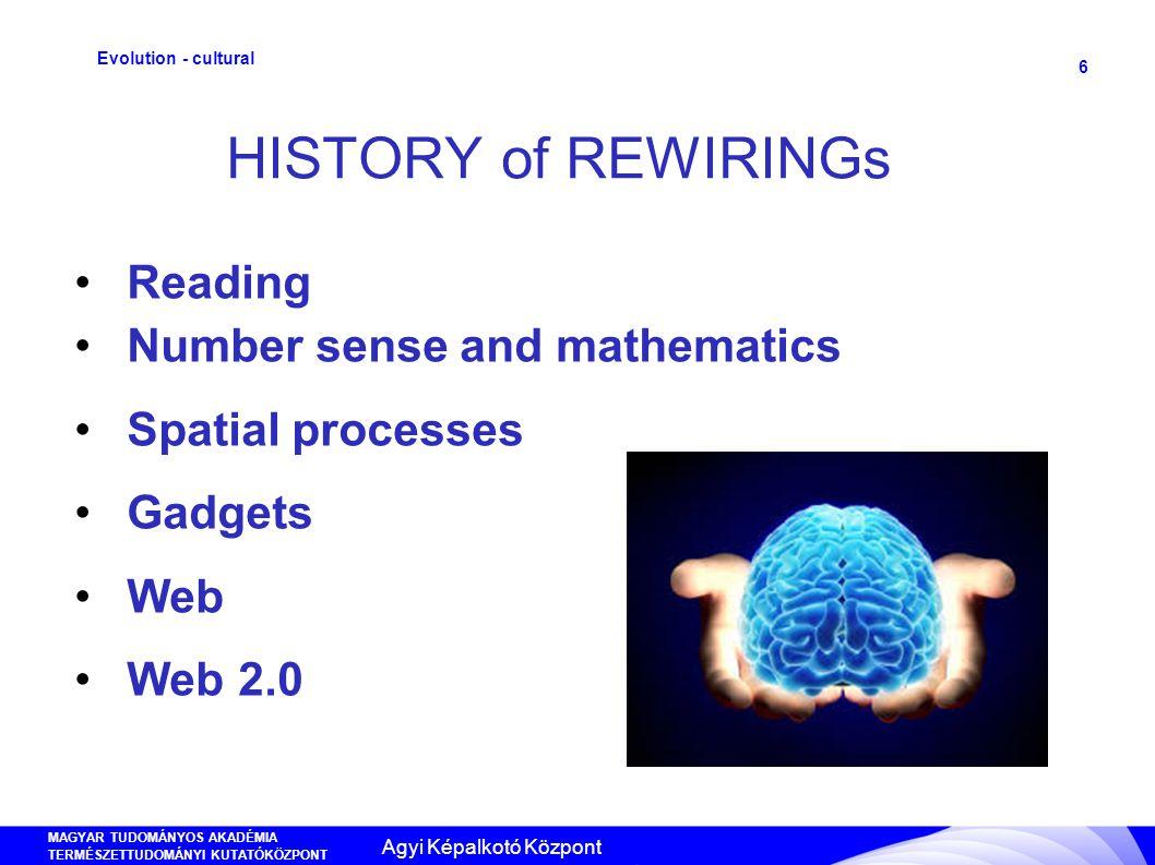 MAGYAR TUDOMÁNYOS AKADÉMIA TERMÉSZETTUDOMÁNYI KUTATÓKÖZPONT ANYAG- ÉS KÖRNYEZETKÉMIAI INTÉZET 6 HISTORY of REWIRINGs Reading Number sense and mathemat