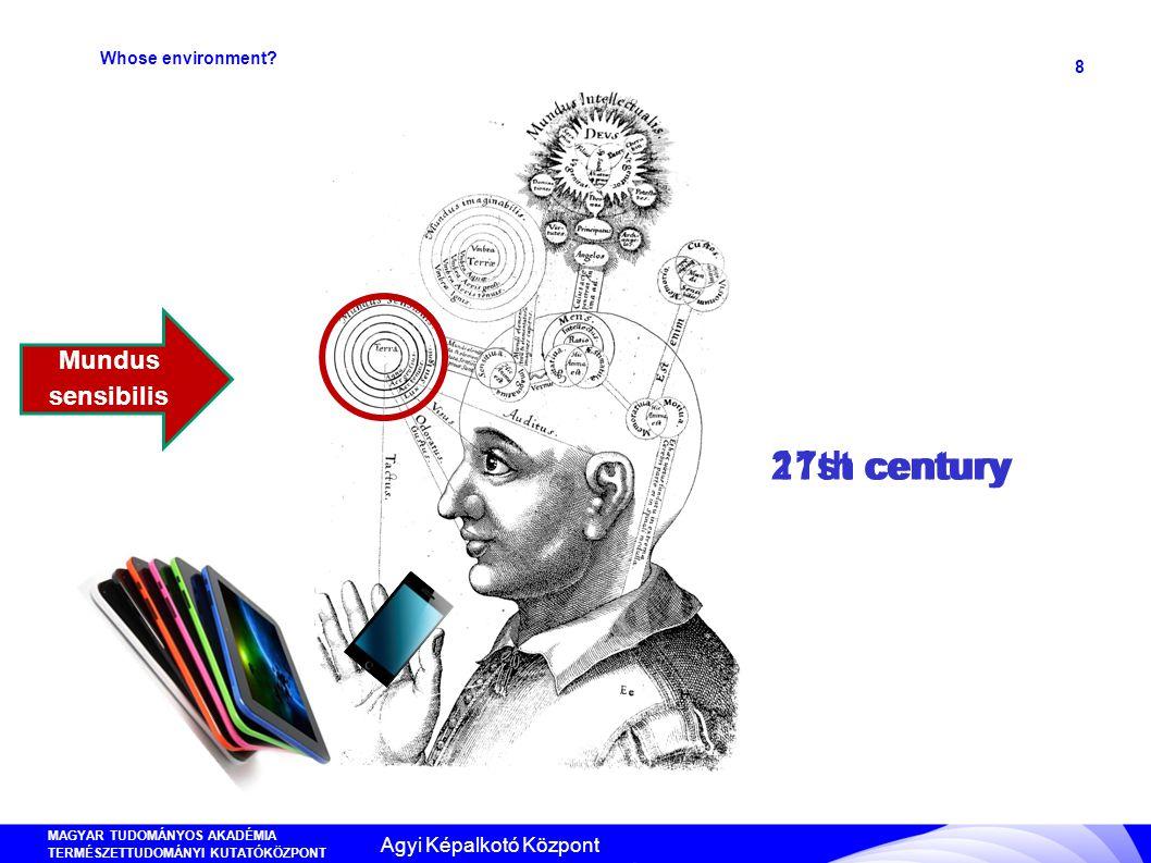 MAGYAR TUDOMÁNYOS AKADÉMIA TERMÉSZETTUDOMÁNYI KUTATÓKÖZPONT ANYAG- ÉS KÖRNYEZETKÉMIAI INTÉZET 8 Mundus sensibilis Whose environment? 17th century21st