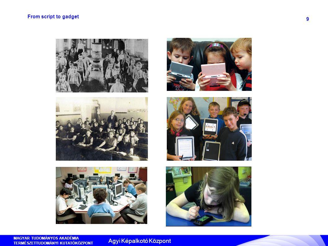MAGYAR TUDOMÁNYOS AKADÉMIA TERMÉSZETTUDOMÁNYI KUTATÓKÖZPONT ANYAG- ÉS KÖRNYEZETKÉMIAI INTÉZET 10 From script to gadget Stopczinsky et al (2013) Agyi Képalkotó Központ